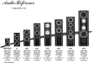 Audio Reference Loudspeakers