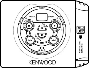 Kenwood DMC-J3