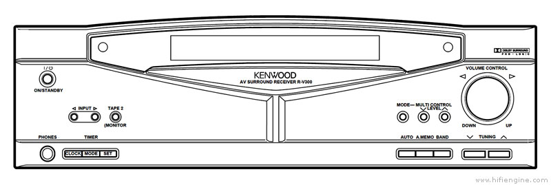 continued to next page, right, sansui, exploded views lists, read download  owner's manual for kenwood vr-  provides greater advantages in surround  sound