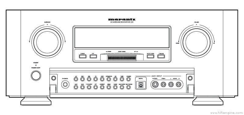 marantz sr7001 av surround receiver service manual