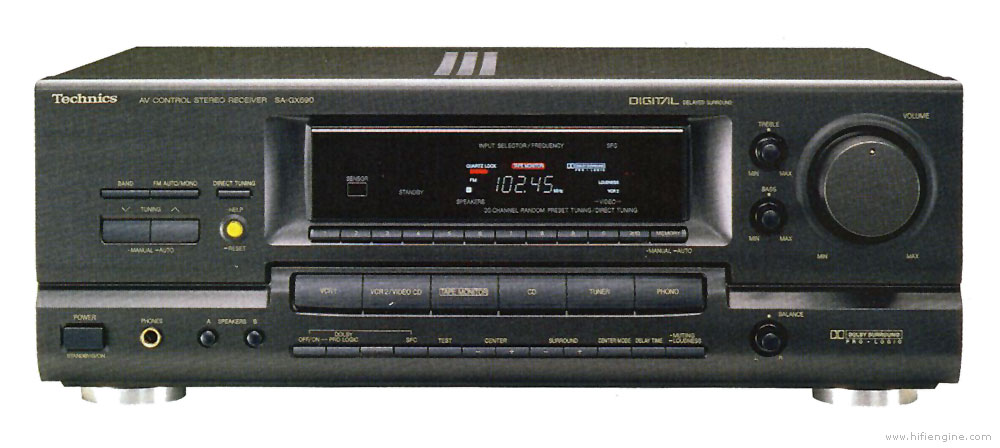 Technics sa-gx690 receiver service manual | ebay.