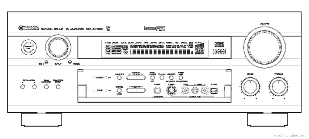 yamaha dsp a2070 service manual