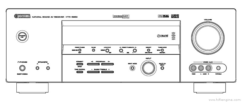Yamaha htr-5940 manual