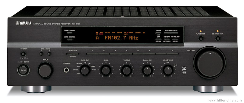 Yamaha rx 797 manual am fm stereo receiver hifi engine for Yamaha rx 797 manual