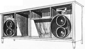 Zenith Solid State High Fidelity Stereo